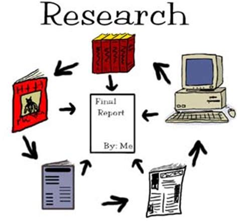 Choosing a Subject for a Research Paper Lesson Plan for